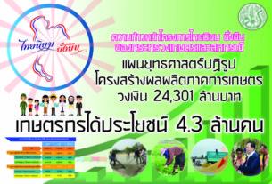 """""""โครงการไทยนิยม ยั่งยืน"""" ใน 10 ด้านด้วยกัน งบประมาณกระจายสู่ระบบเศรษฐกิจทั้งหมดกว่า 9.95 หมื่นล้านบาท"""